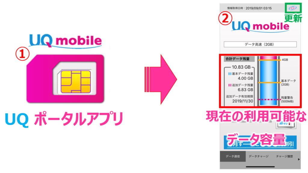 UQポータルアプリ