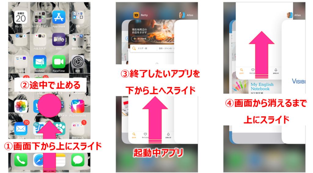 起動中アプリ
