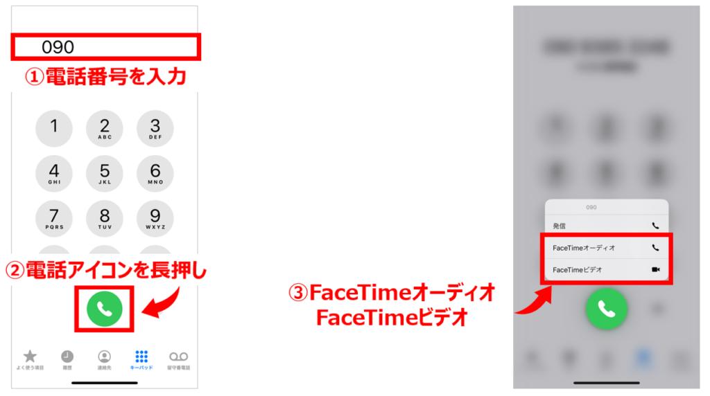 電話アプリからFaceTime
