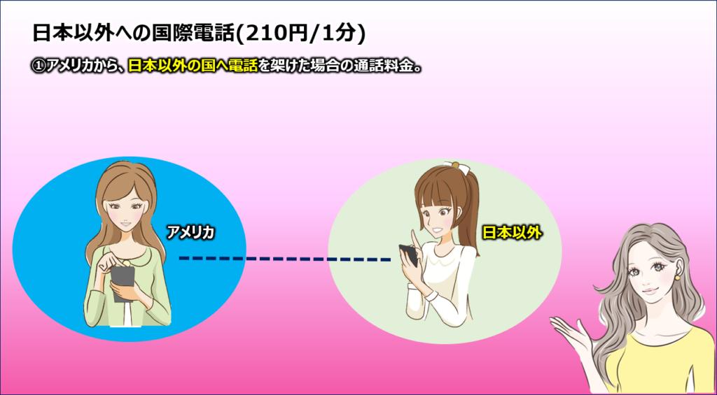 日本以外への国際電話