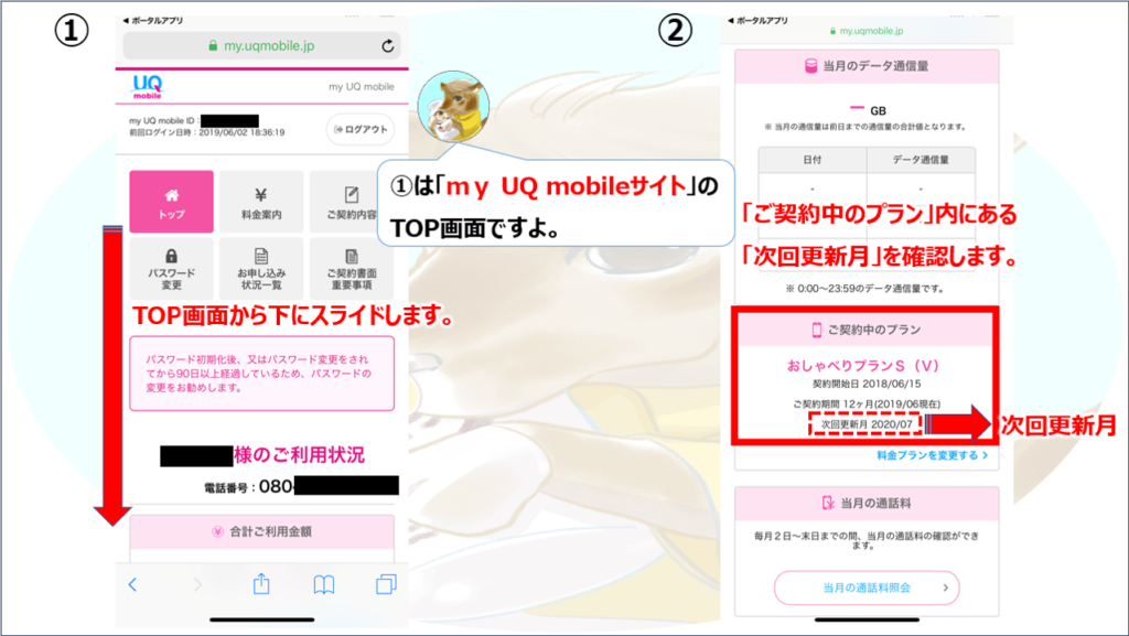 my UQ mobileサイト